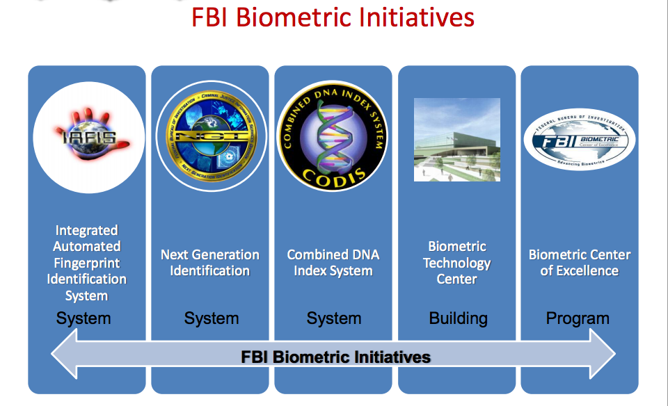 fbi_biometrics_32012
